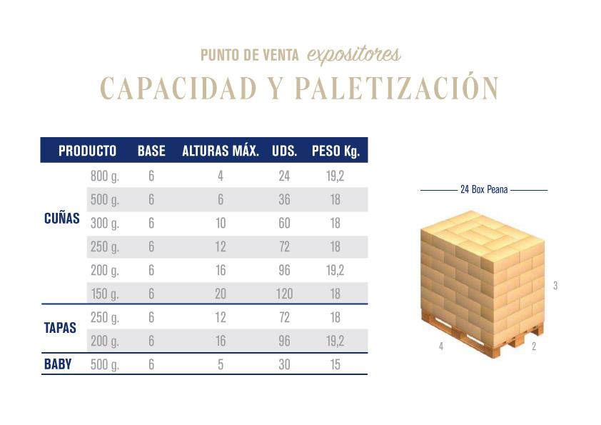 capacidad y paletización 01