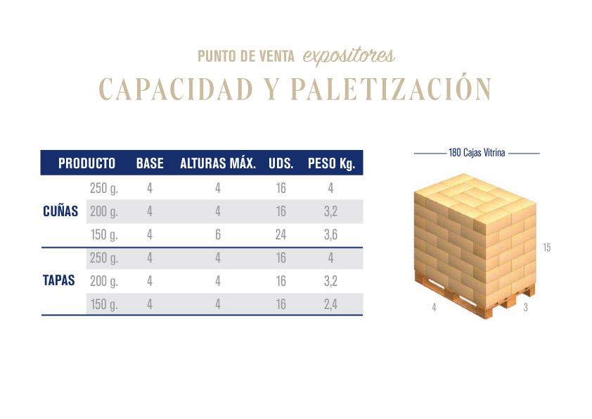 capacidad y paletización 02